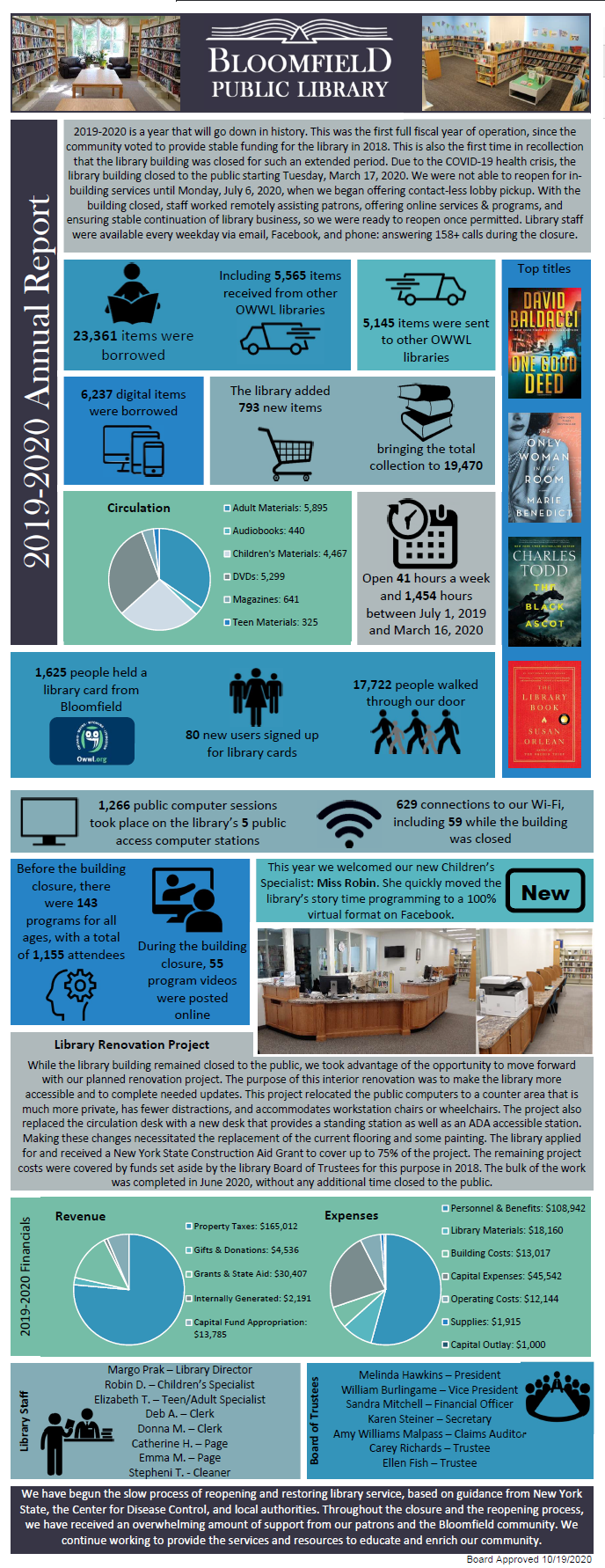 2019-2020 Bloomfield Public Library Annual Report